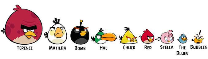 angry-birds-nom-personnages