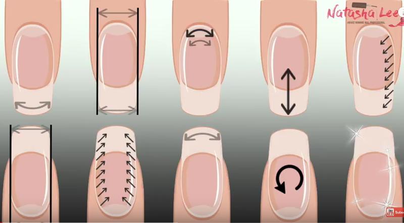 comment limer des ongles gel