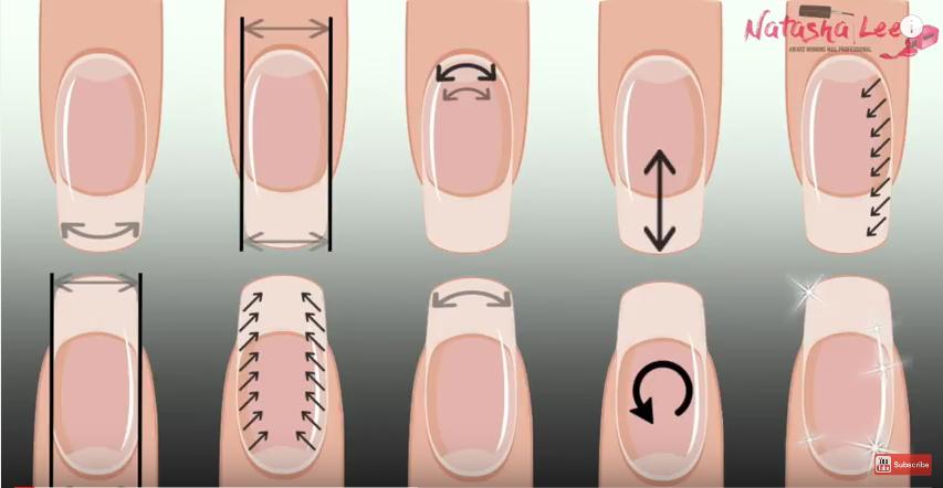 comment bien limer les ongles en gel