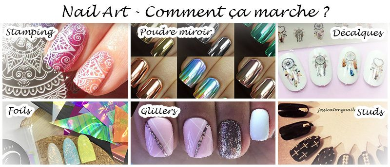 nail art définitions